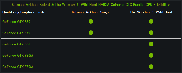 nvidia_free_the_withcer_and_arkham_knight_offer_2